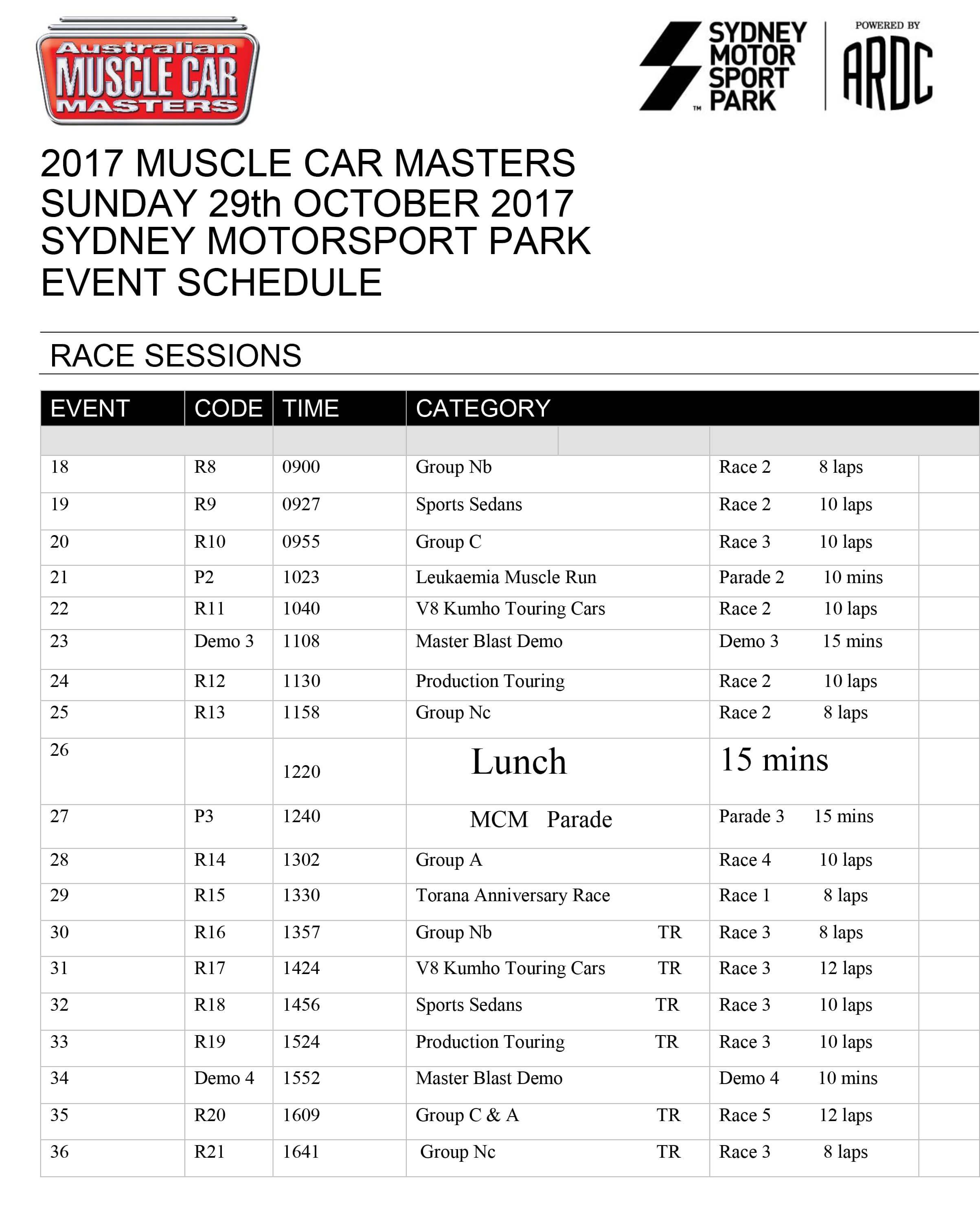 MCM 2017 Schedule Sunday 29th